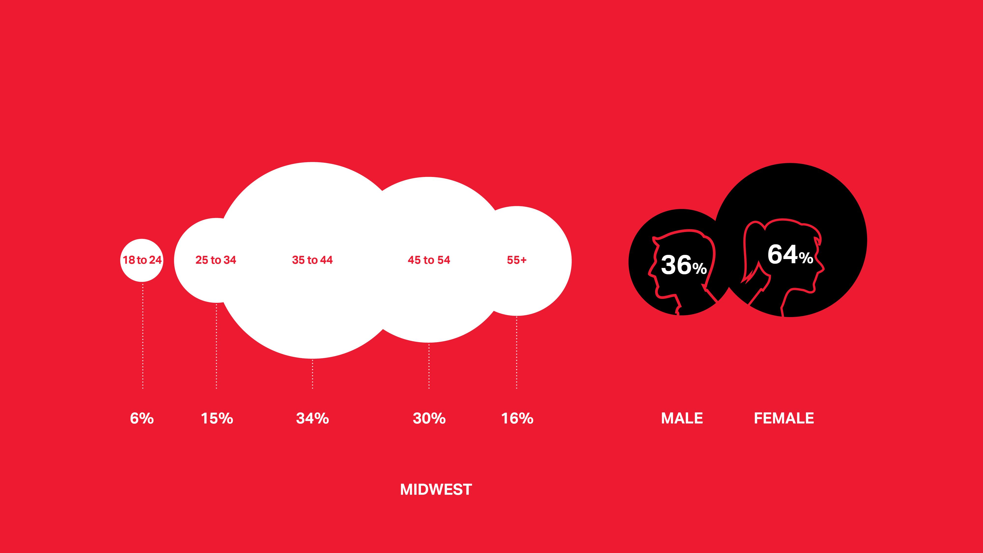 beats_infographics1